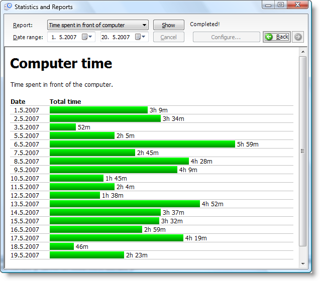 Time spent in front of computer report